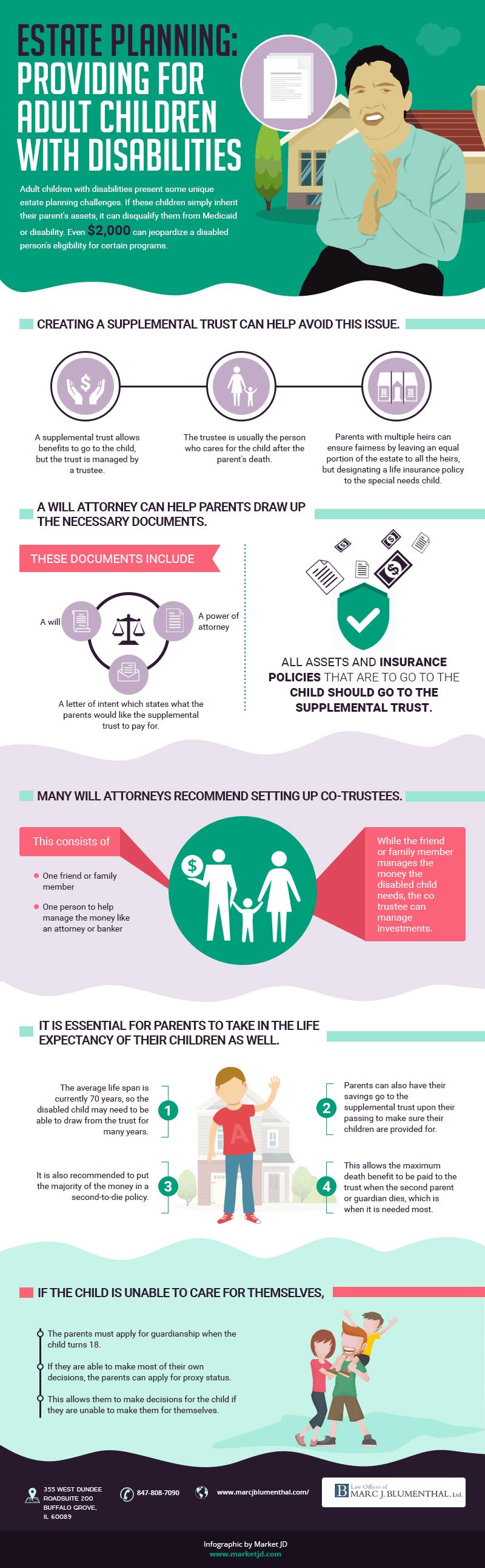 Infographic, Estate Planning Disabled Children